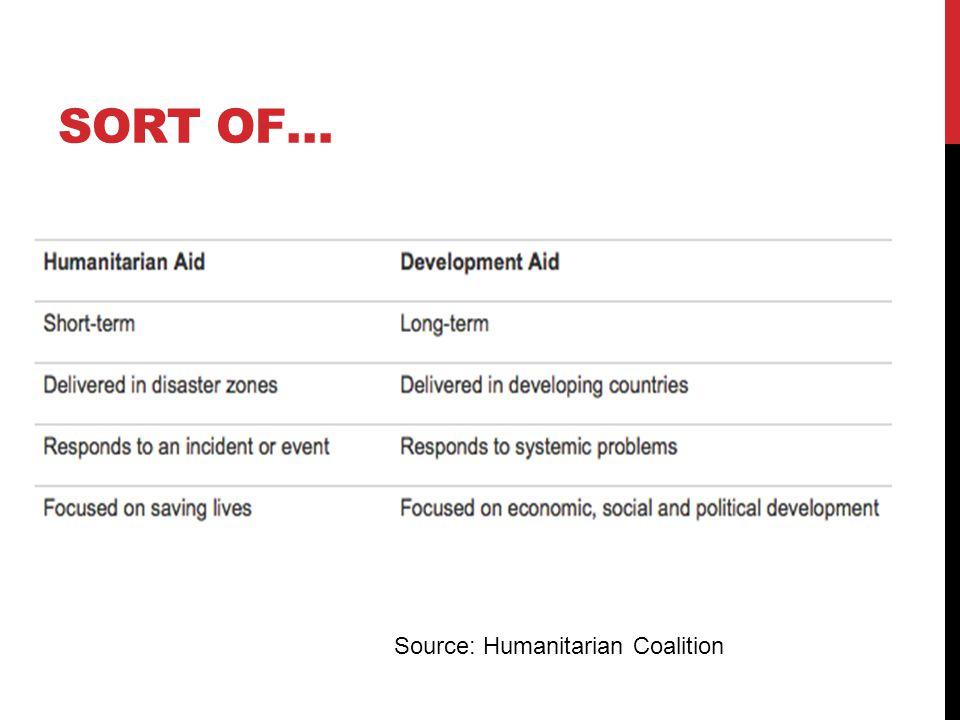 SORT OF… Source: Humanitarian Coalition