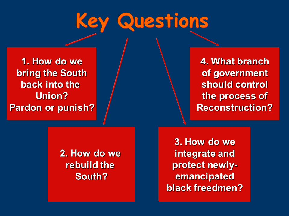 Black Codes Enacted black codes, laws that restricted freedmen's rights.