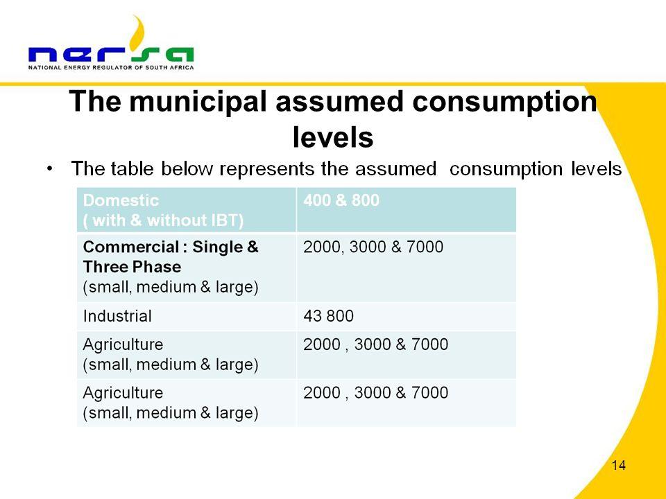 The municipal assumed consumption levels 14