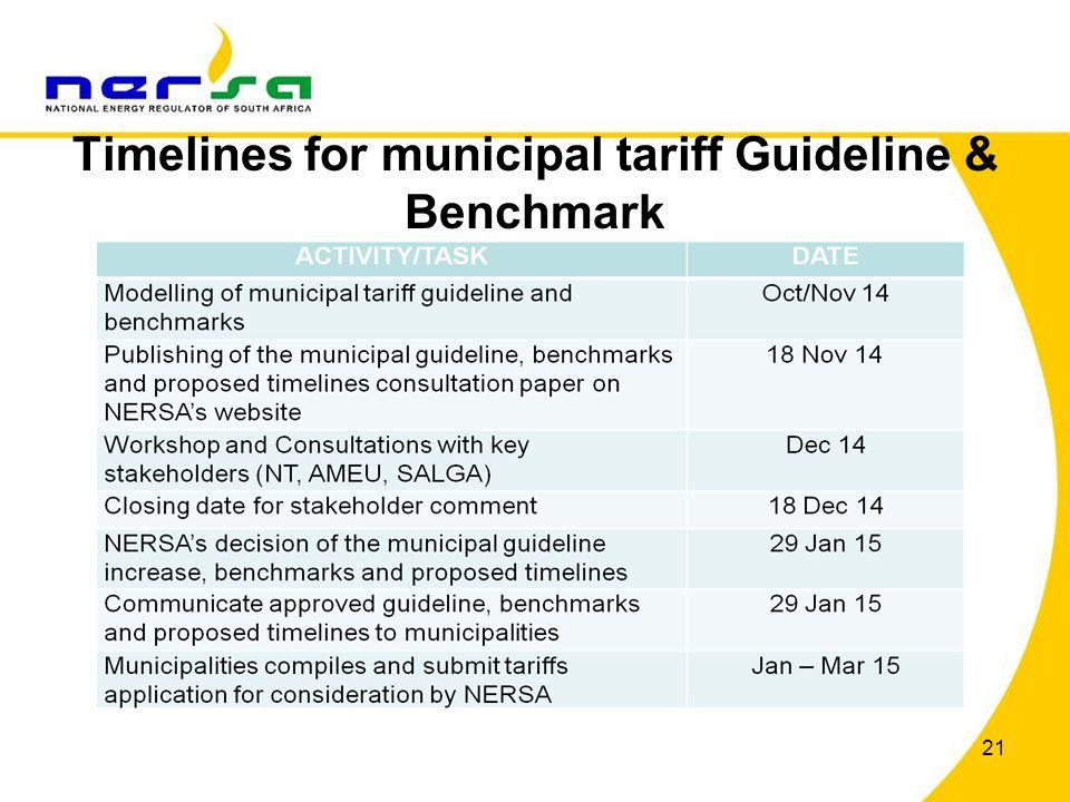 21 Timelines for municipal tariff Guideline & Benchmark