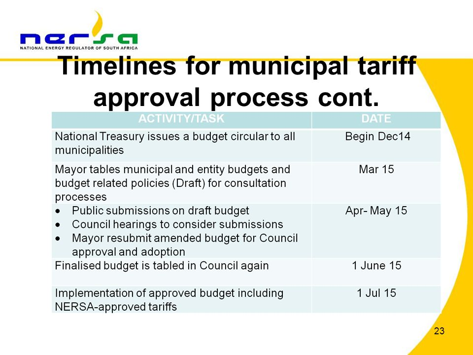Timelines for municipal tariff approval process cont. 23