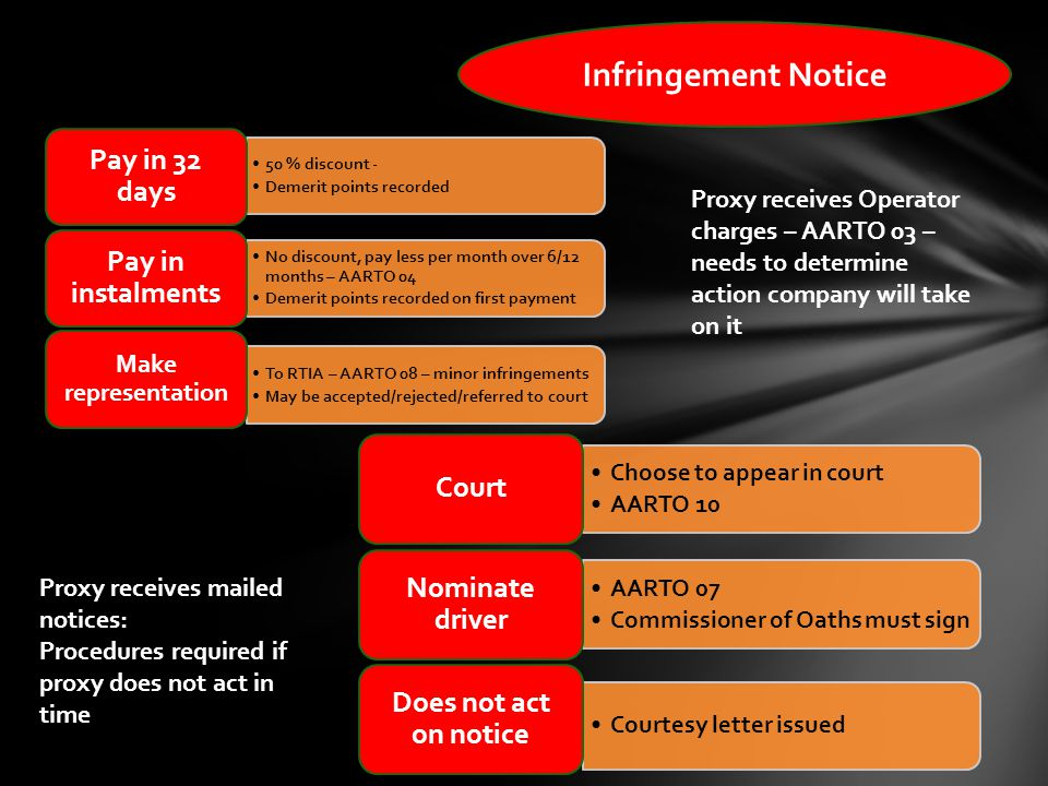 Infringement Notice 50 % discount - Demerit points recorded Pay in 32 days No discount, pay less per month over 6/12 months – AARTO 04 Demerit points recorded on first payment Pay in instalments To RTIA – AARTO 08 – minor infringements May be accepted/rejected/referred to court Make representation Choose to appear in court AARTO 10 Court AARTO 07 Commissioner of Oaths must sign Nominate driver Courtesy letter issued Does not act on notice Proxy receives mailed notices: Procedures required if proxy does not act in time Proxy receives Operator charges – AARTO 03 – needs to determine action company will take on it