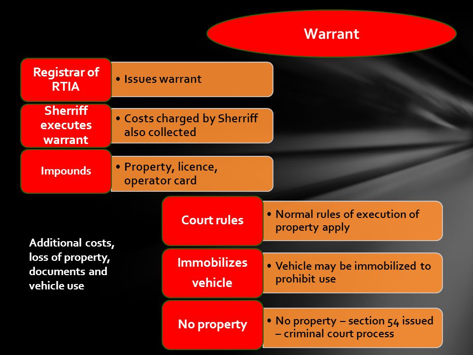 Warrant Issues warrant Registrar of RTIA Costs charged by Sherriff also collected Sherriff executes warrant Property, licence, operator card Impounds Normal rules of execution of property apply Court rules Vehicle may be immobilized to prohibit use Immobilizes vehicle No property – section 54 issued – criminal court process No property Additional costs, loss of property, documents and vehicle use