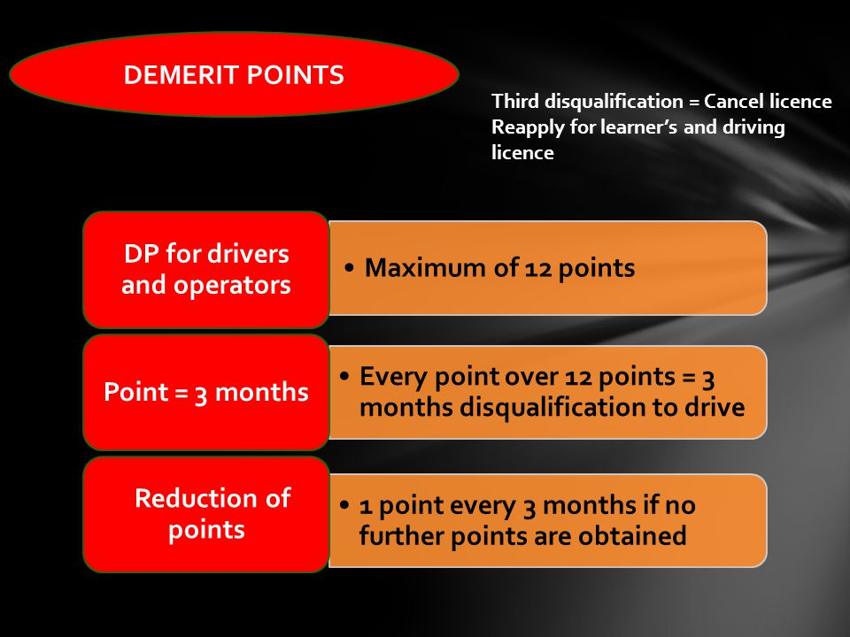 DEMERIT POINTS Maximum of 12 points DP for drivers and operators Every point over 12 points = 3 months disqualification to drive Point = 3 months 1 point every 3 months if no further points are obtained Reduction of points Third disqualification = Cancel licence Reapply for learner's and driving licence