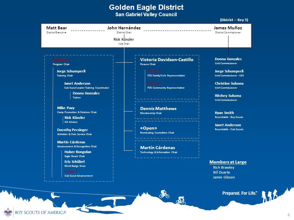 4 John Hernández District Chair Matt Bear District Executive Members at Large Rich Brawley Bill Duarte Jamie Gibson (District – Key 3) Golden Eagle Di