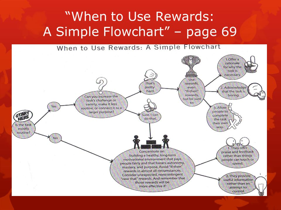When to Use Rewards: A Simple Flowchart – page 69