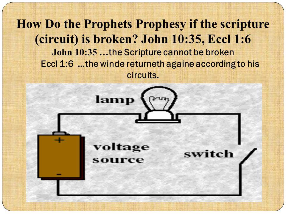How Do the Prophets Prophesy if the scripture (circuit) is broken? John 10:35, Eccl 1:6 John 10:35 … the Scripture cannot be broken Eccl 1:6 …the wind