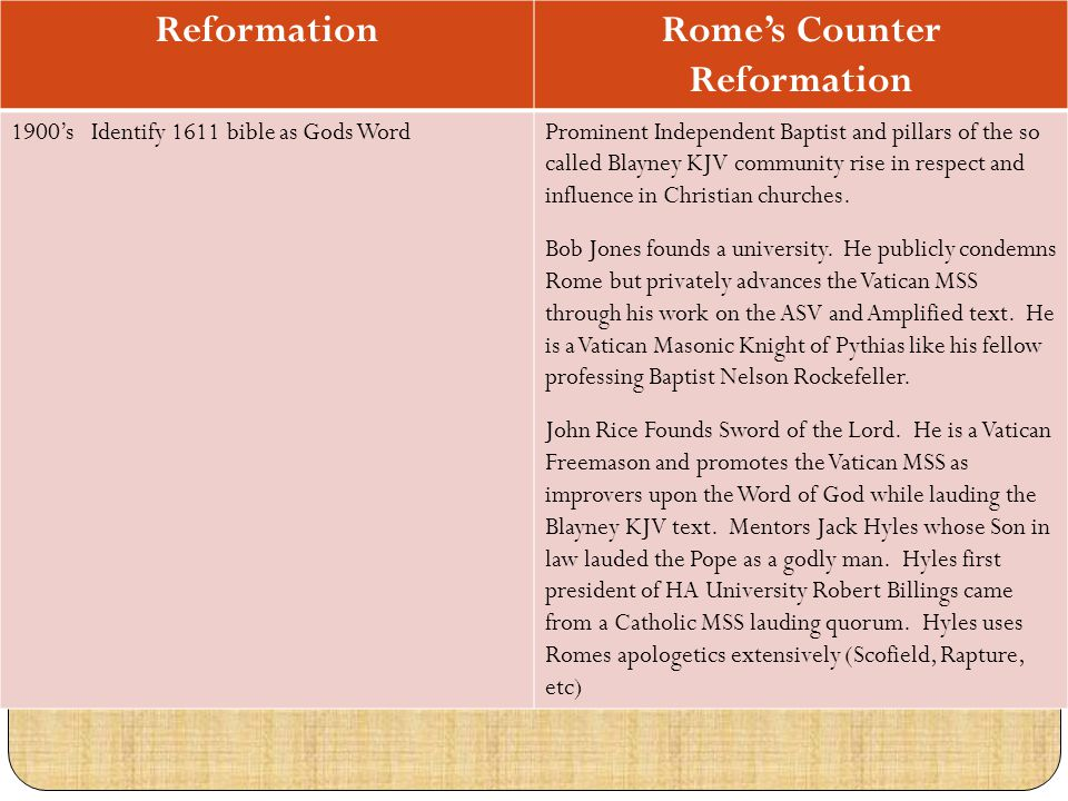 ReformationRome's Counter Reformation 1900's Identify 1611 bible as Gods WordProminent Independent Baptist and pillars of the so called Blayney KJV co