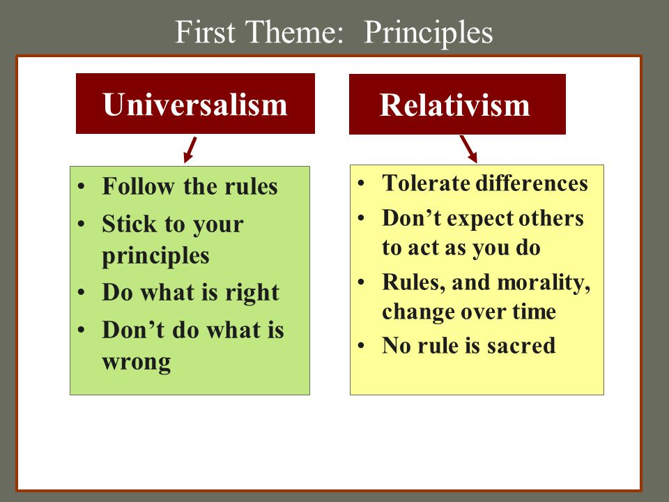 First Theme: Principles Tolerate differences Don't expect others to act as you do Rules, and morality, change over time No rule is sacred Universalism