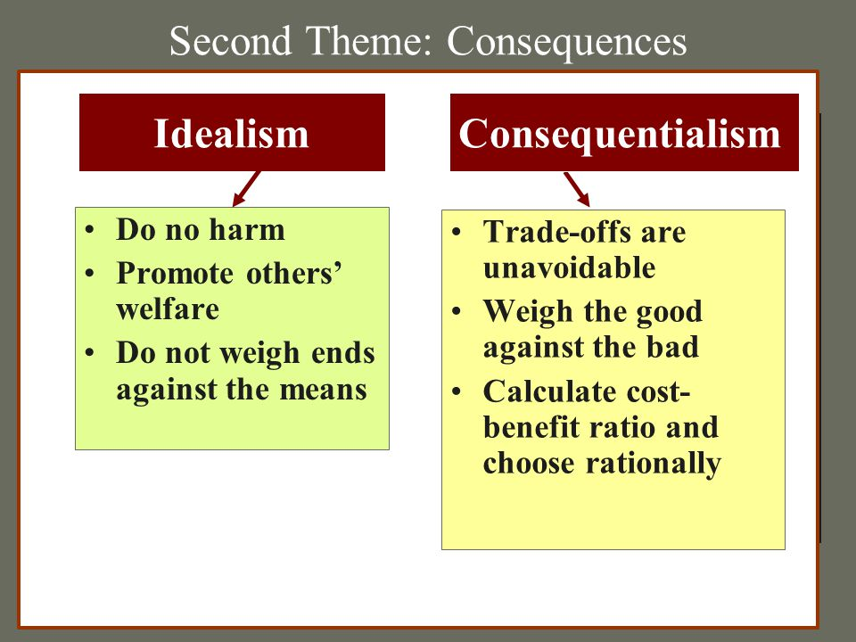 Second Theme: Consequences Trade-offs are unavoidable Weigh the good against the bad Calculate cost- benefit ratio and choose rationally Idealism Do n