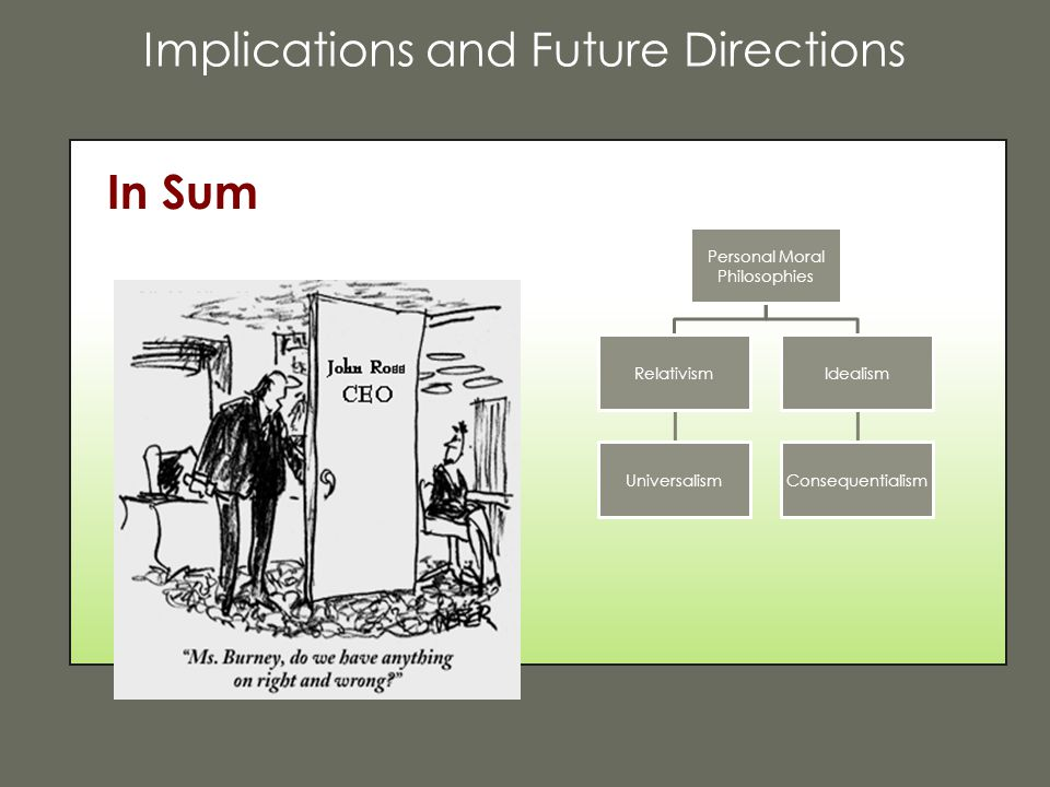 Implications and Future Directions In Sum Personal Moral Philosophies Relativism Universalism Idealism Consequentialism