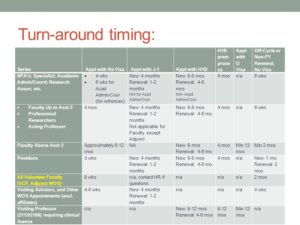 VCF Packet Checklist