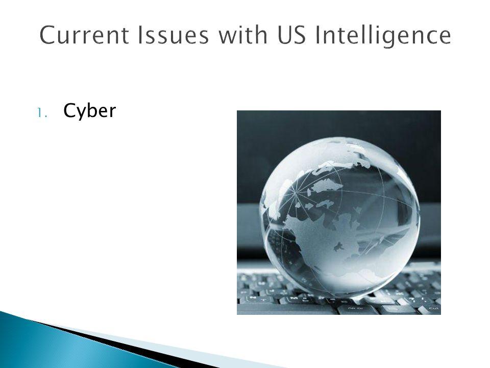 1. Cyber