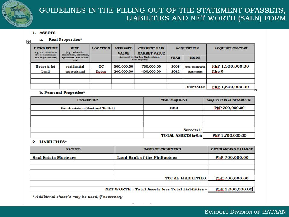 S CHOOLS D IVISION OF BATAAN GUIDELINES IN THE FILLING OUT OF THE STATEMENT OFASSETS, LIABILITIES AND NET WORTH (SALN) FORM