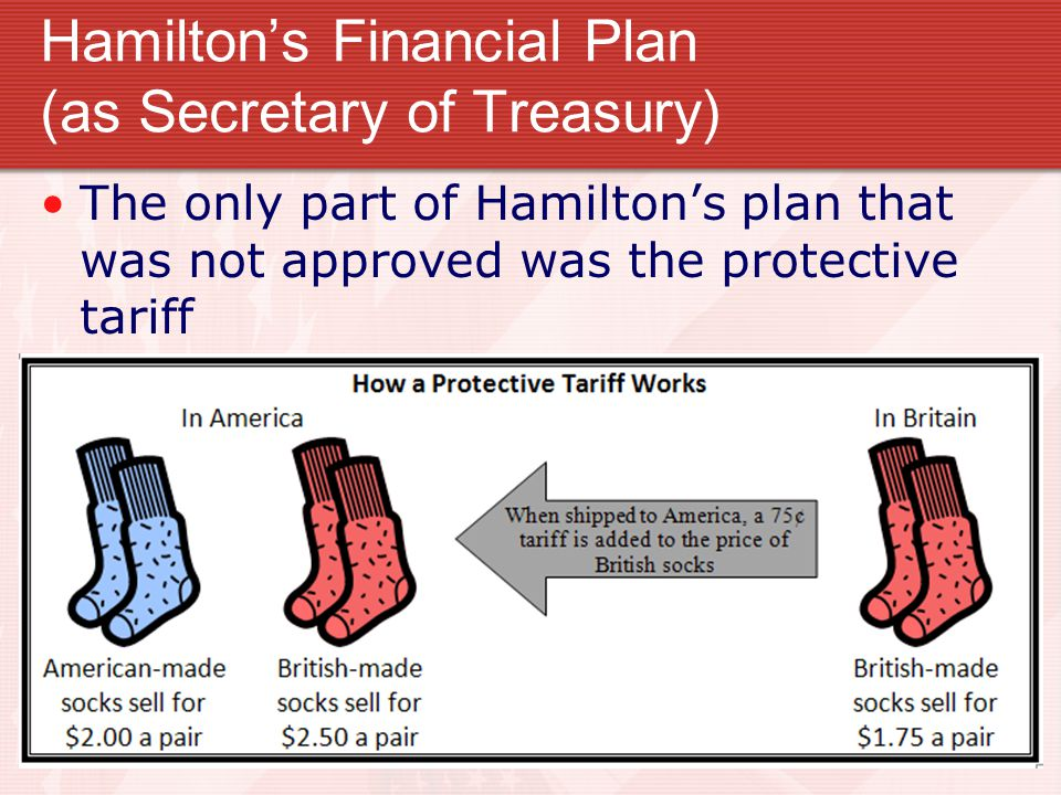 The only part of Hamilton's plan that was not approved was the protective tariff Hamilton's Financial Plan (as Secretary of Treasury)