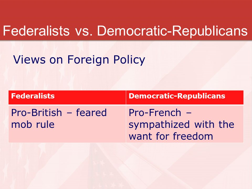 Views on Foreign Policy Federalists vs. Democratic-Republicans FederalistsDemocratic-Republicans Pro-British – feared mob rule Pro-French – sympathize