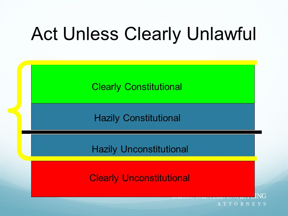 Act Unless Clearly Unlawful Clearly Constitutional Clearly Unconstitutional Hazily Constitutional Hazily Unconstitutional