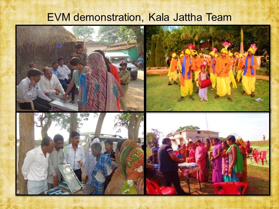 EVM demonstration, Kala Jattha Team