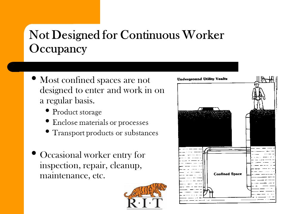 Confined Space Hazards – Hydrogen Sulfide Decomposition of materials.