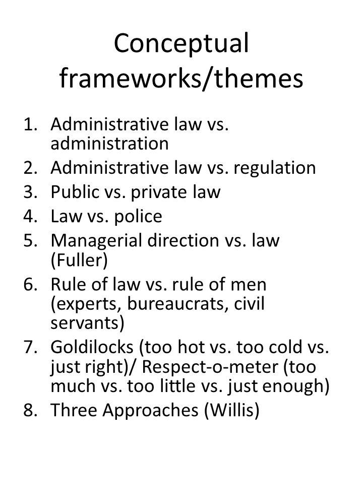 Conceptual frameworks/themes 1.Administrative law vs. administration 2.Administrative law vs. regulation 3.Public vs. private law 4.Law vs. police 5.M