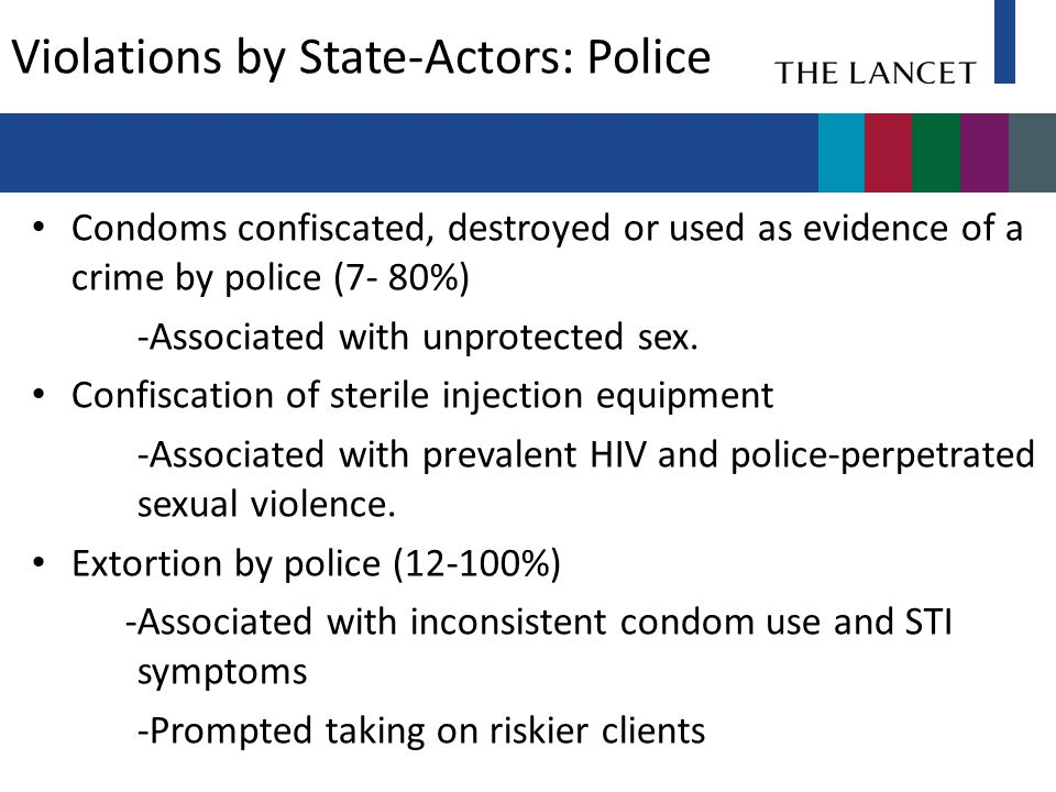 Violations by State-Actors: Police Condoms confiscated, destroyed or used as evidence of a crime by police (7- 80%) -Associated with unprotected sex.
