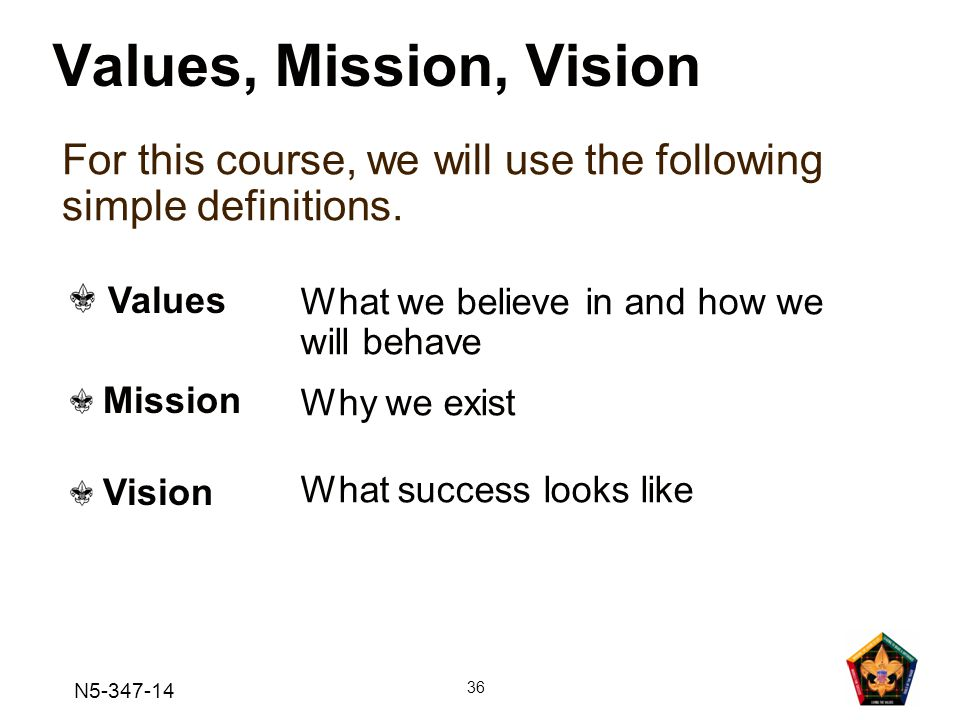 N5-347-14 36 Values, Mission, Vision For this course, we will use the following simple definitions.