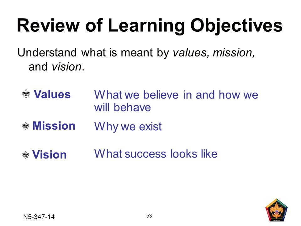 N5-347-14 53 Review of Learning Objectives Understand what is meant by values, mission, and vision.