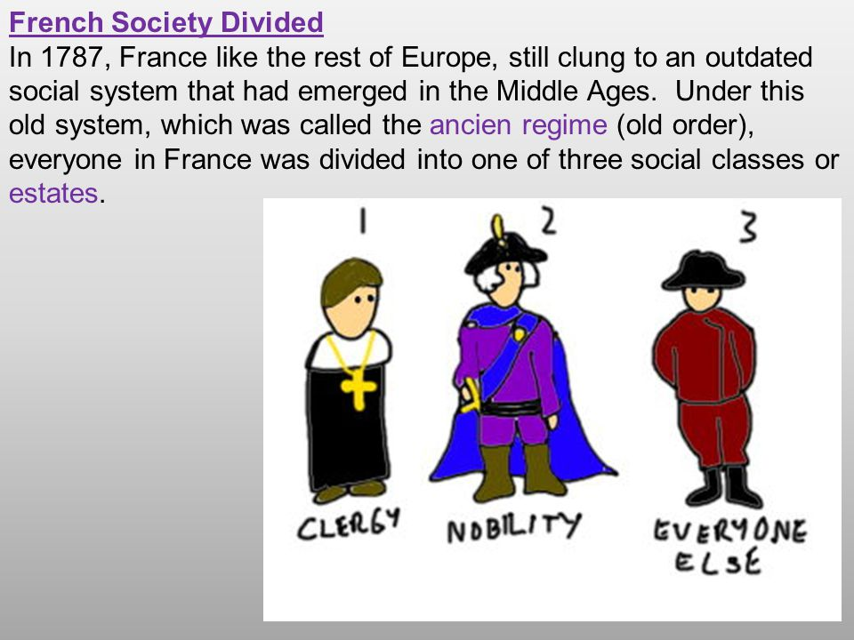 French Society Divided In 1787, France like the rest of Europe, still clung to an outdated social system that had emerged in the Middle Ages. Under th