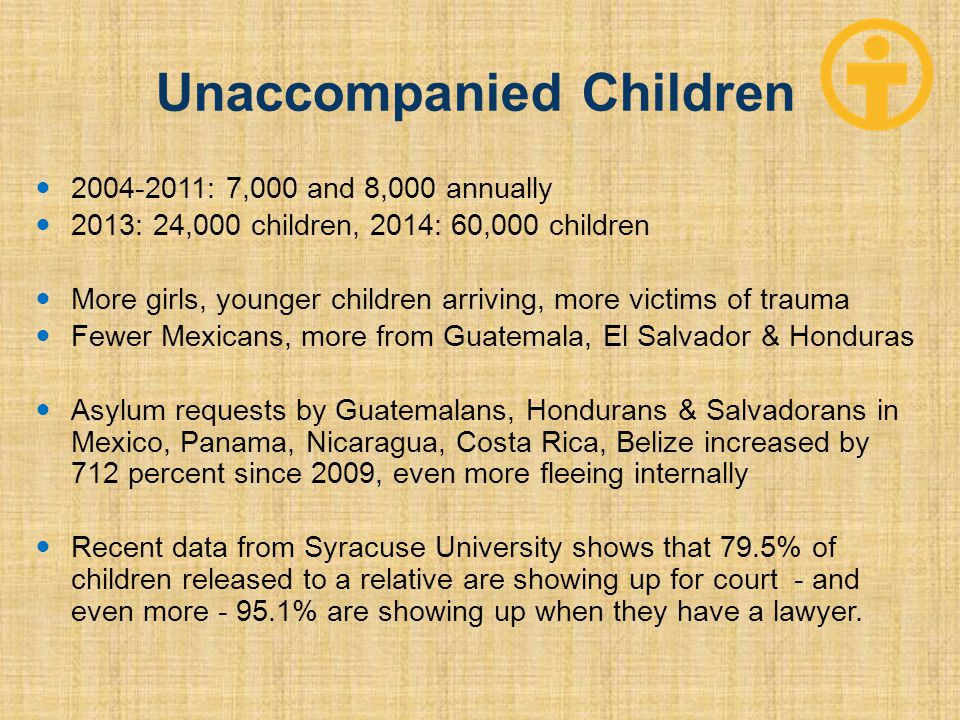 Unaccompanied Children 2004-2011: 7,000 and 8,000 annually 2013: 24,000 children, 2014: 60,000 children More girls, younger children arriving, more victims of trauma Fewer Mexicans, more from Guatemala, El Salvador & Honduras Asylum requests by Guatemalans, Hondurans & Salvadorans in Mexico, Panama, Nicaragua, Costa Rica, Belize increased by 712 percent since 2009, even more fleeing internally Recent data from Syracuse University shows that 79.5% of children released to a relative are showing up for court - and even more - 95.1% are showing up when they have a lawyer.