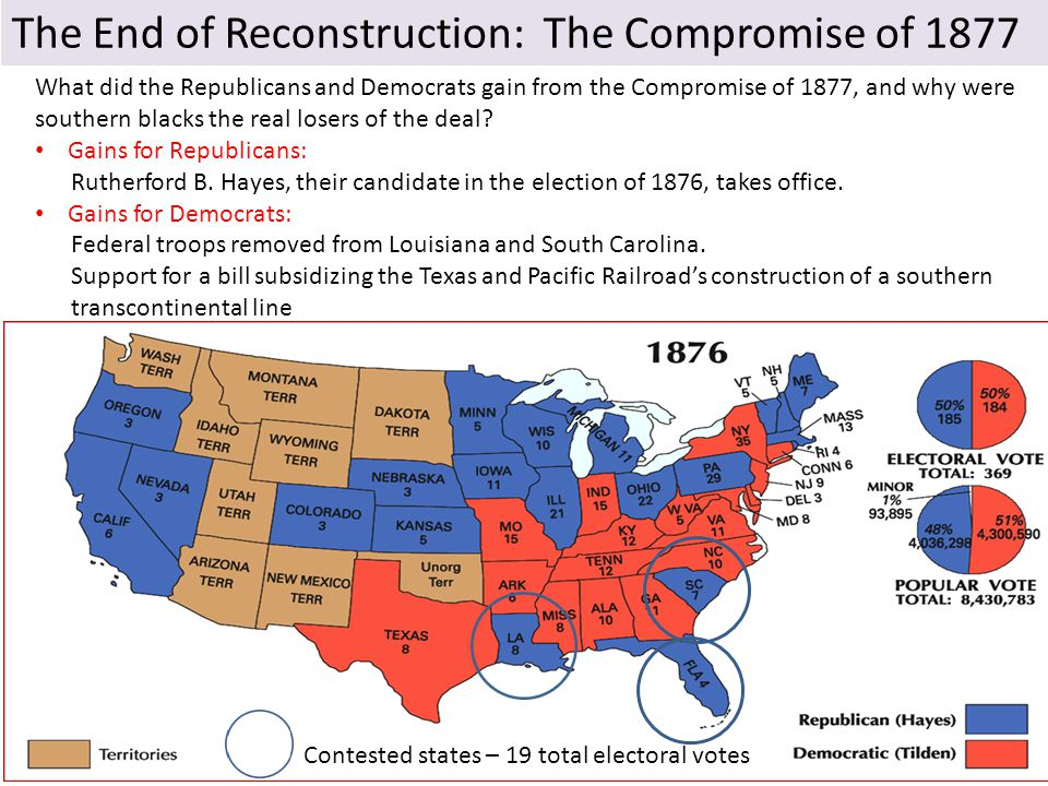 The End of Reconstruction: The Compromise of 1877 What did the Republicans and Democrats gain from the Compromise of 1877, and why were southern black