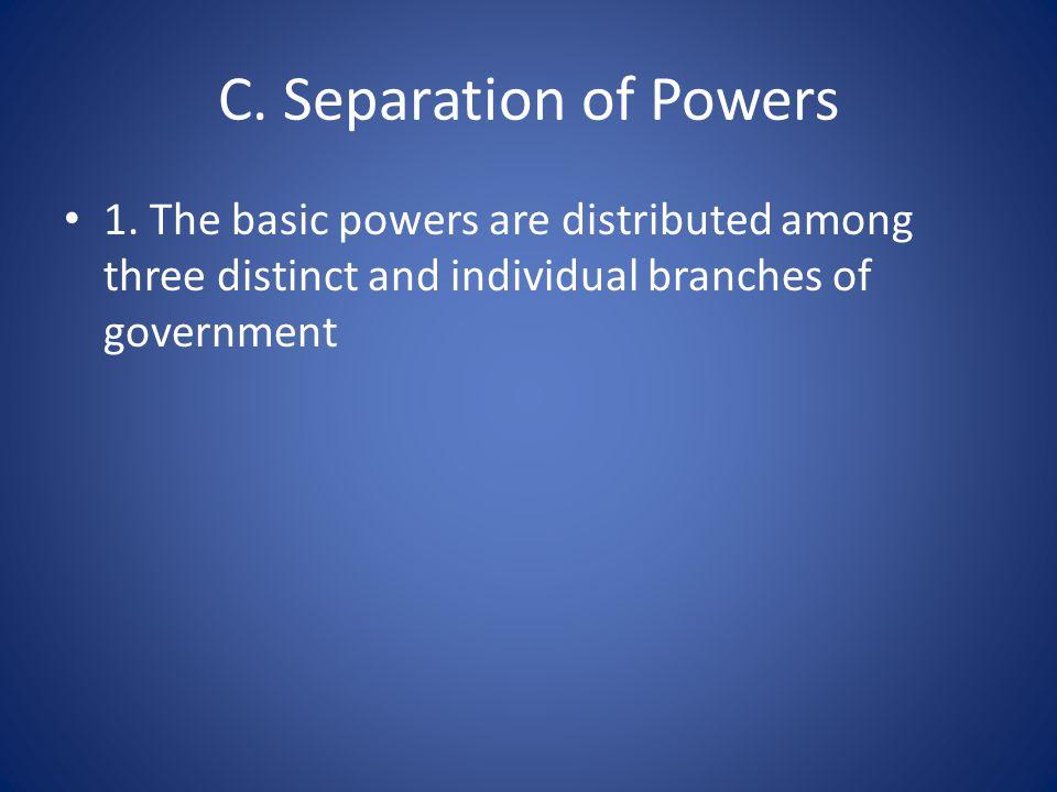 Article VI Public Debts; Supremacy of Natural Law; Oath A.