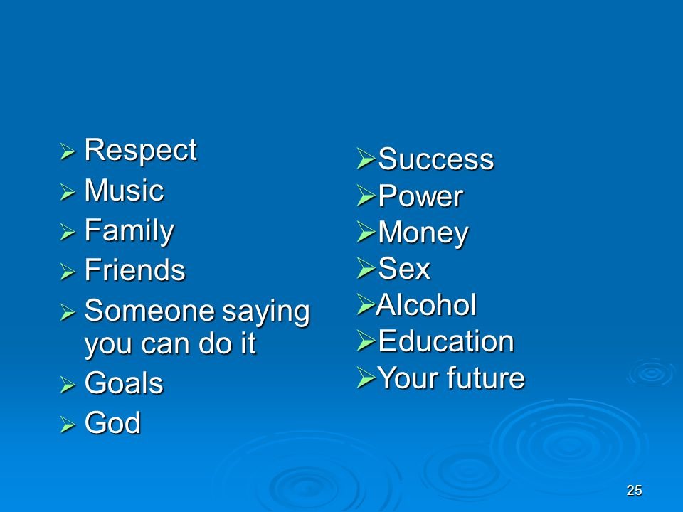 25  Respect  Music  Family  Friends  Someone saying you can do it  Goals  God  Success  Power  Money  Sex  Alcohol  Education  Your future