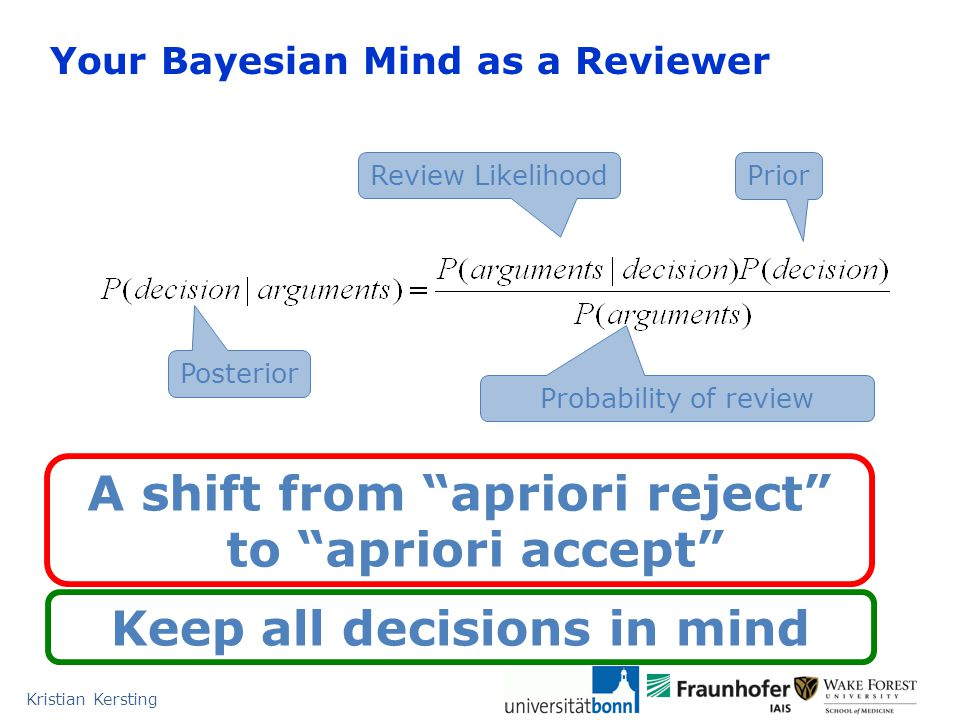 Your Bayesian Mind as a Reviewer Kristian Kersting Posterior Review Likelihood Prior Probability of review Keep all decisions in mind A shift from apriori reject to apriori accept