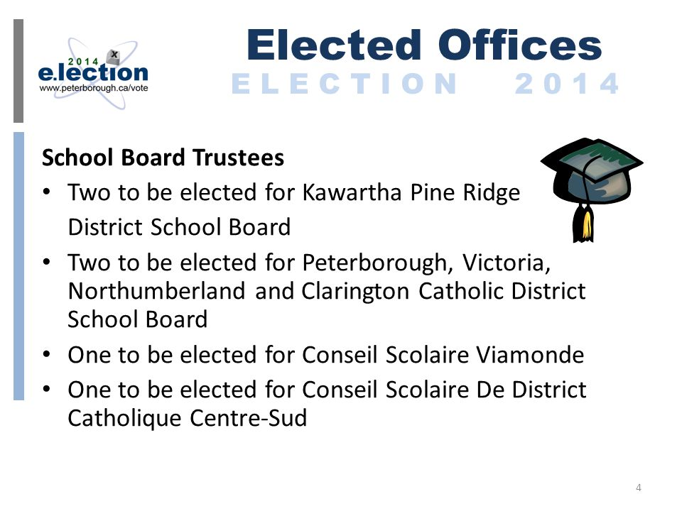 School Board Trustees Two to be elected for Kawartha Pine Ridge District School Board Two to be elected for Peterborough, Victoria, Northumberland and Clarington Catholic District School Board One to be elected for Conseil Scolaire Viamonde One to be elected for Conseil Scolaire De District Catholique Centre-Sud Elected Offices E L E C T I O N 2 0 1 4 4