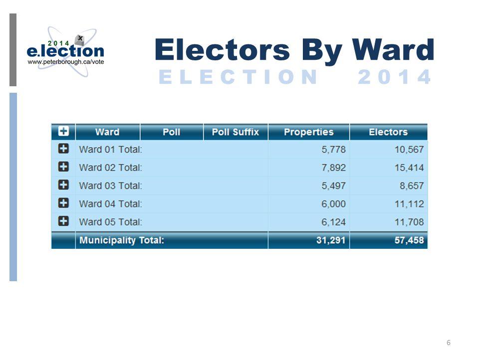 Electors By Ward E L E C T I O N 2 0 1 4 6