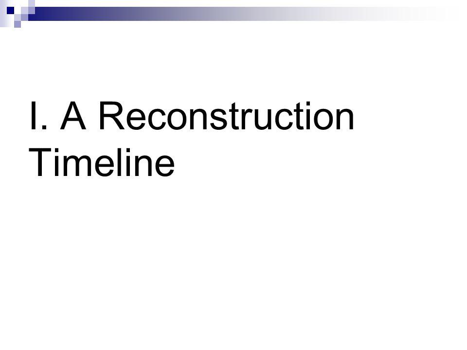 I. A Reconstruction Timeline