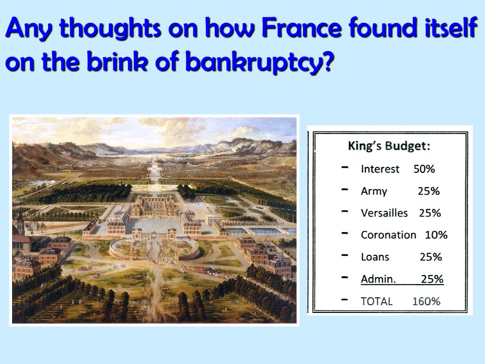Extravagance (Versailles)Extravagance (Versailles) Debt from warsDebt from wars Aided American RevolutionAided American Revolution Banks refuse to lend moneyBanks refuse to lend money Crop FailureCrop Failure French Financial Crisis French Financial Crisis