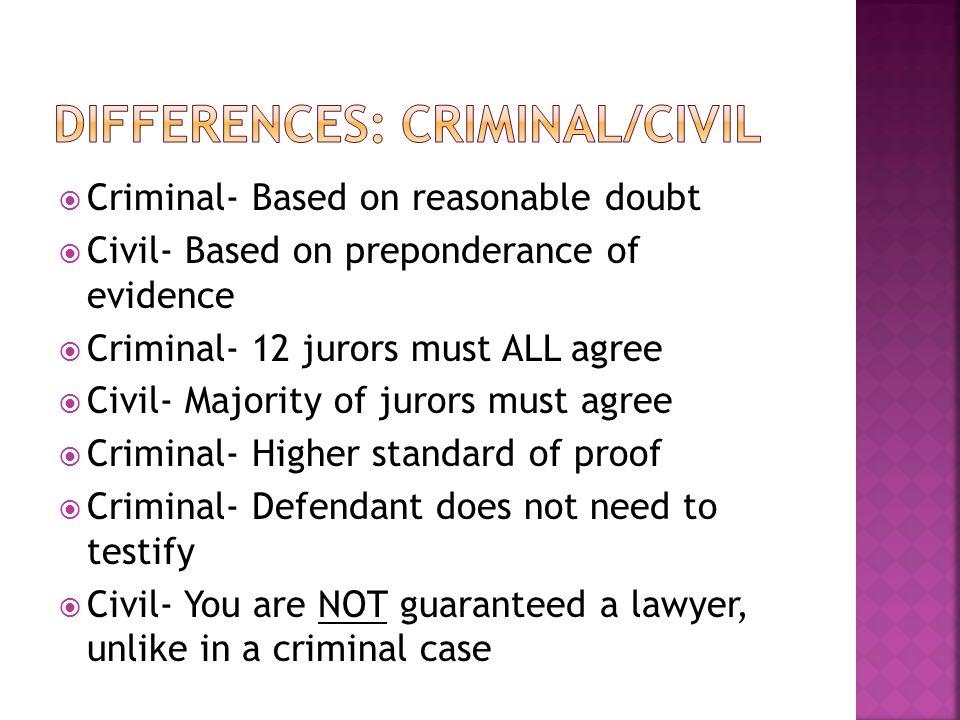  Criminal- Based on reasonable doubt  Civil- Based on preponderance of evidence  Criminal- 12 jurors must ALL agree  Civil- Majority of jurors mus