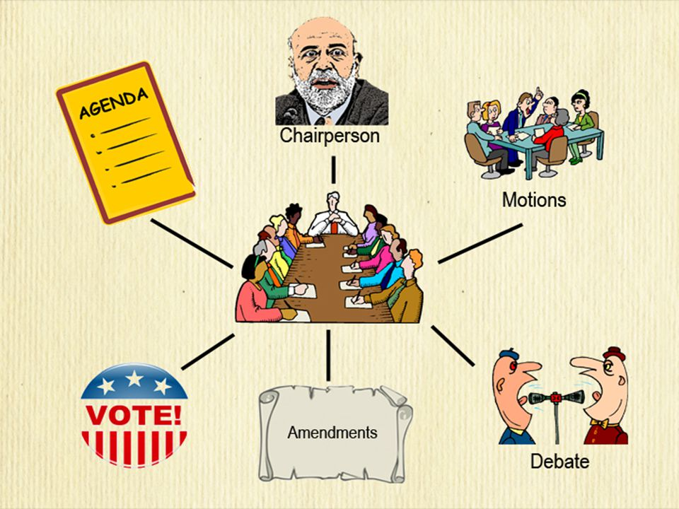 TAKING THE VOTE General consent – usually used for routine matters.