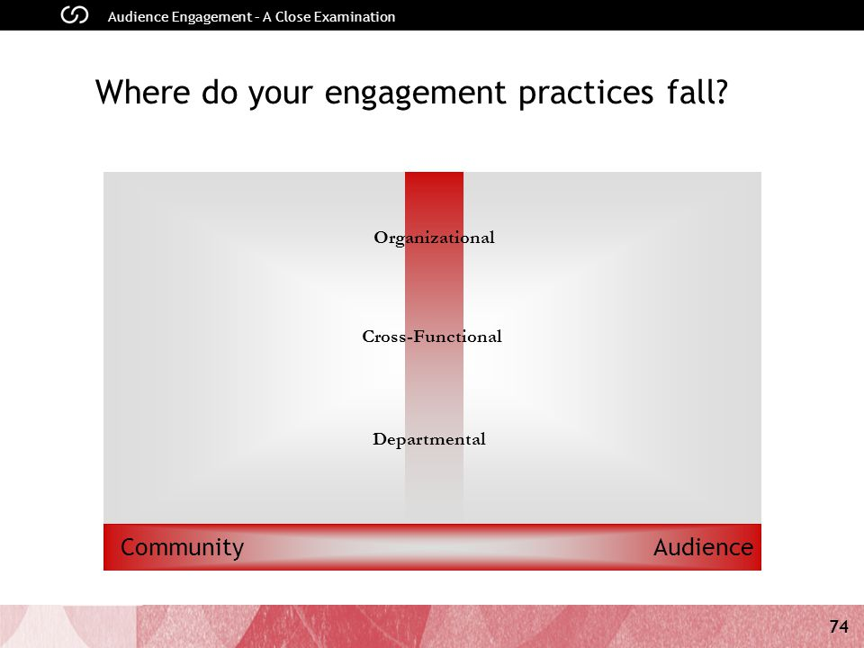 74 Audience Engagement – A Close Examination Where do your engagement practices fall.