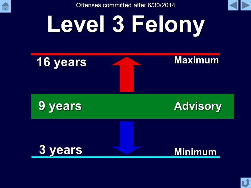 Level 3 Felony 9 years 3 years 16 years Advisory Maximum Minimum Offenses committed after 6/30/2014