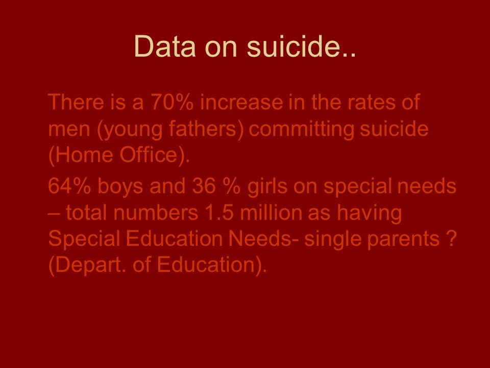 Data on suicide..