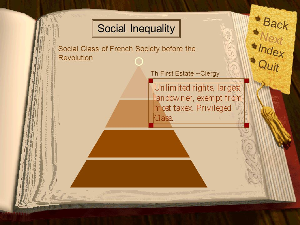 Social Inequality Social Class of French Society before the Revolution The Third Estate -- Bourgeoisie Back Index Quit Next