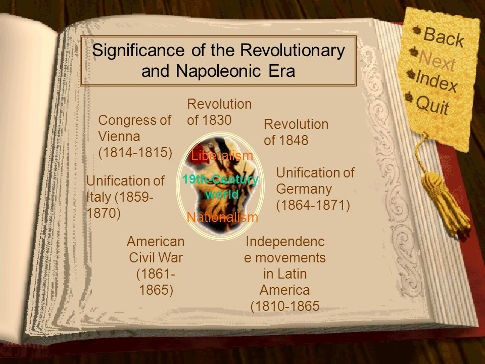 Back Index Quit Napoleonic Code * protected personal property; * abolished class divisions and feudal privileges; * made every man equal before the la