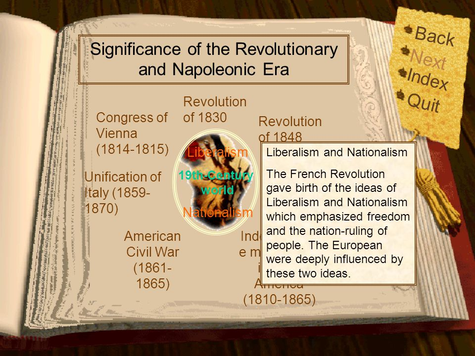 Back Index Quit Next Significance of the Revolutionary and Napoleonic Era Congress of Vienna (1814-1815) Revolution of 1830 Revolution of 1848 Unifica