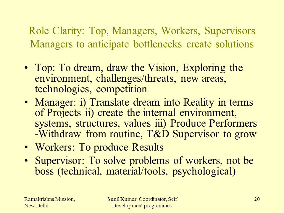 Ramakrishna Mission, New Delhi Sunil Kumar, Coordinator, Self Development programmes 20 Role Clarity: Top, Managers, Workers, Supervisors Managers to