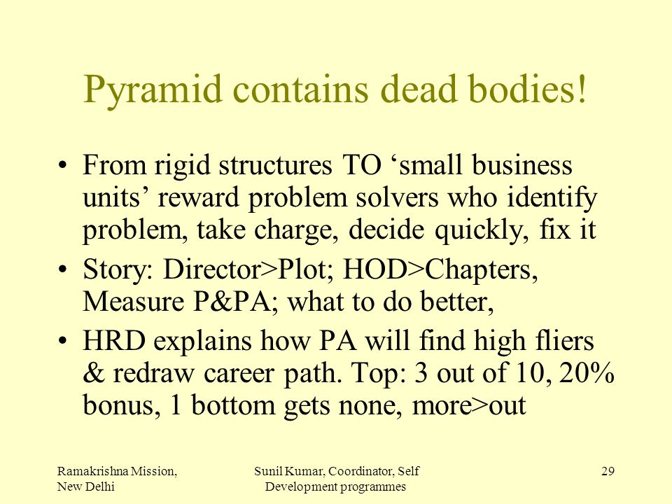 Ramakrishna Mission, New Delhi Sunil Kumar, Coordinator, Self Development programmes 29 Pyramid contains dead bodies! From rigid structures TO 'small