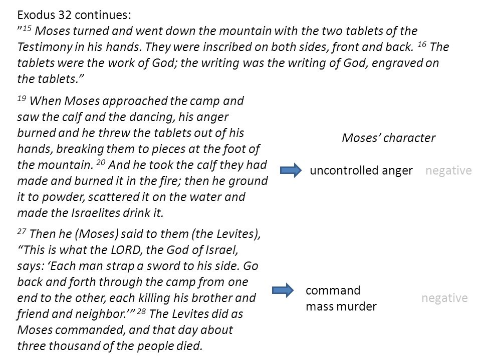 Exodus 32 continues: 15 Moses turned and went down the mountain with the two tablets of the Testimony in his hands.
