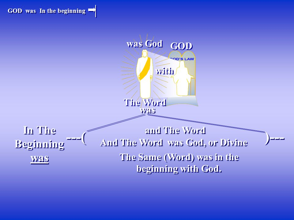 The Word was God, or Divine And The Word GOD with was The Same (Word) was in the beginning with God. and The Word In The Beginning was In The Beginnin