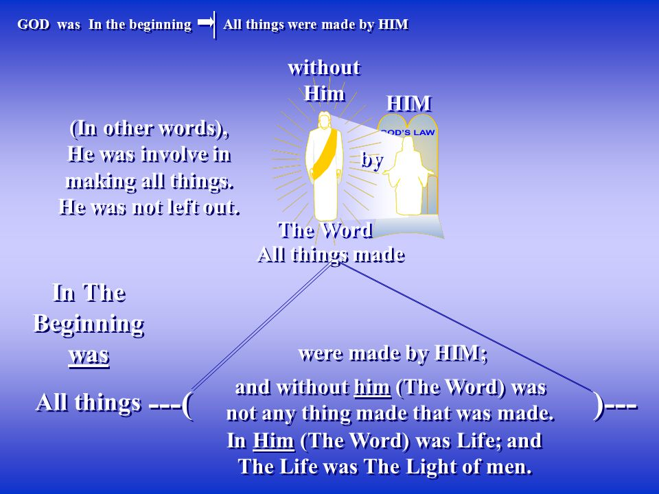 The Word HIM by All things made were made by HIM; In The Beginning was In The Beginning was All things ---( )--- without Him GOD All things were made